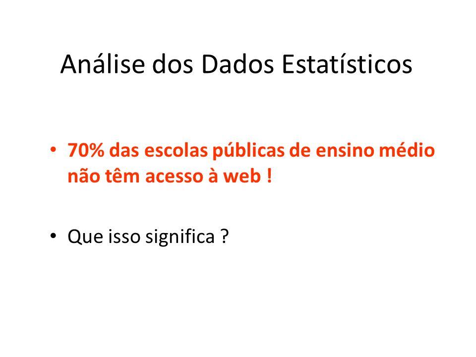 Análise dos Dados Estatísticos