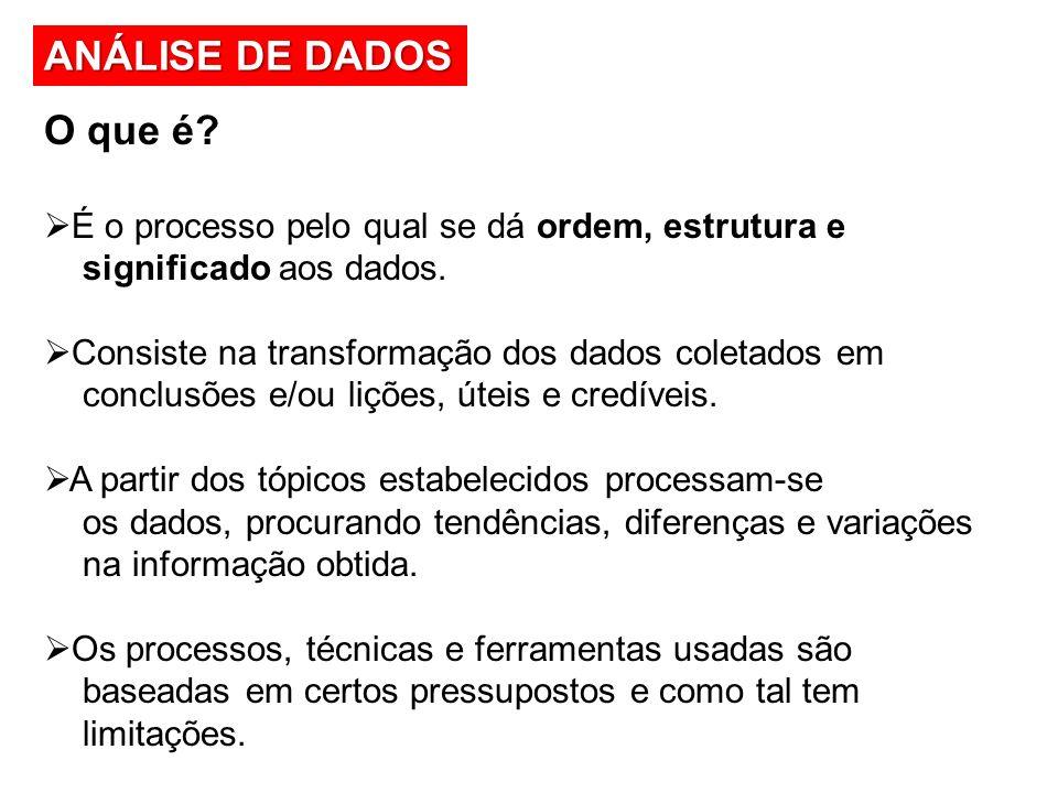 ANÁLISE DE DADOS O que é É o processo pelo qual se dá ordem, estrutura e. significado aos dados.
