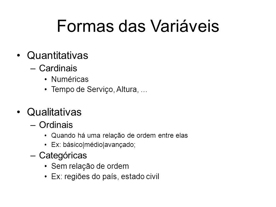 Formas das Variáveis Quantitativas Qualitativas Cardinais Ordinais