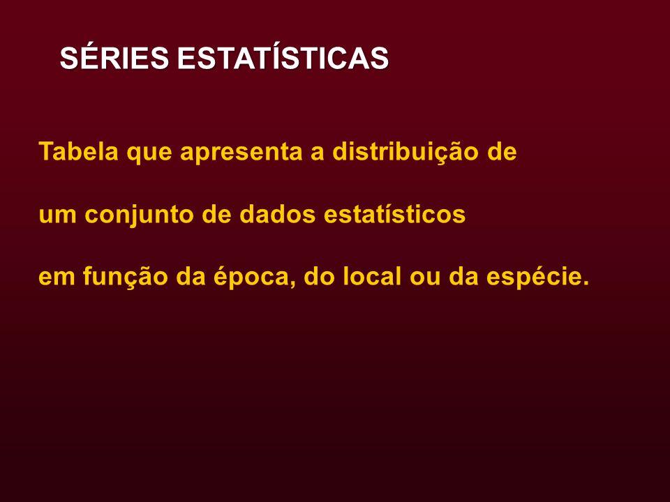 SÉRIES ESTATÍSTICAS Tabela que apresenta a distribuição de