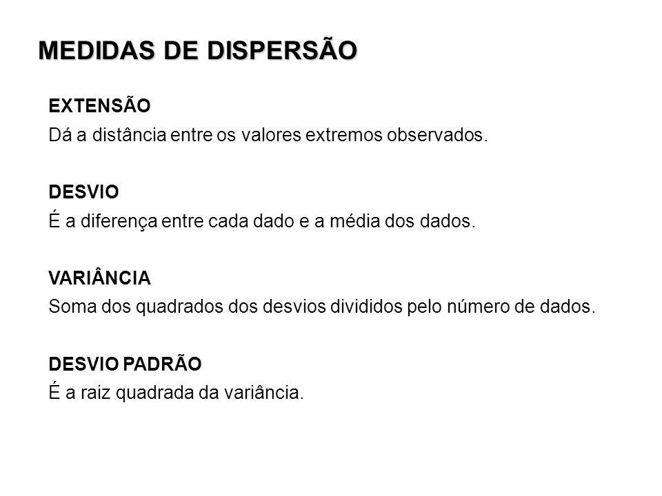 MEDIDAS DE DISPERSÃO EXTENSÃO