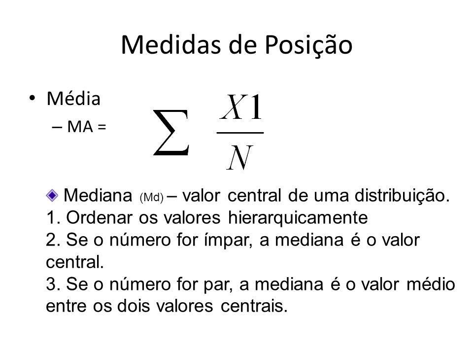 Medidas de Posição Média MA =