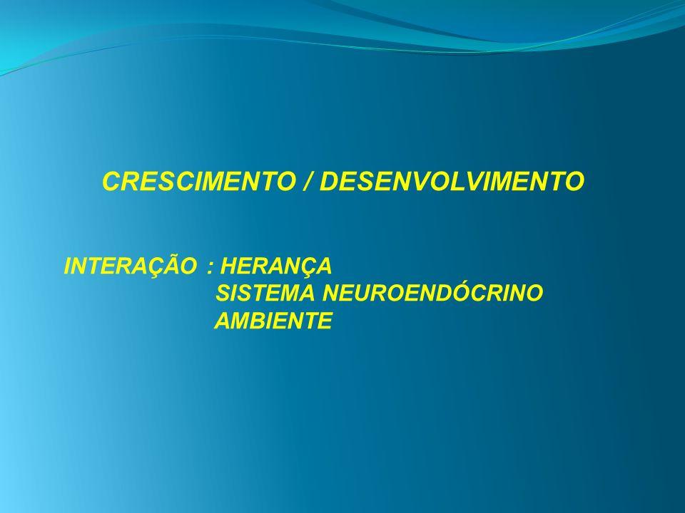 CRESCIMENTO / DESENVOLVIMENTO