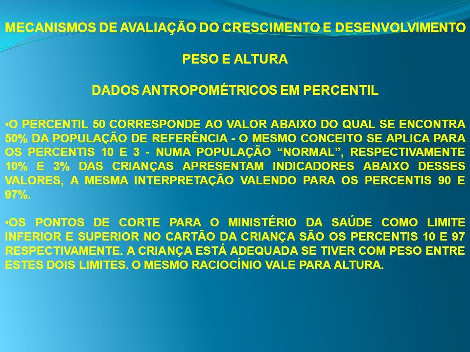 MECANISMOS DE AVALIAÇÃO DO CRESCIMENTO E DESENVOLVIMENTO PESO E ALTURA