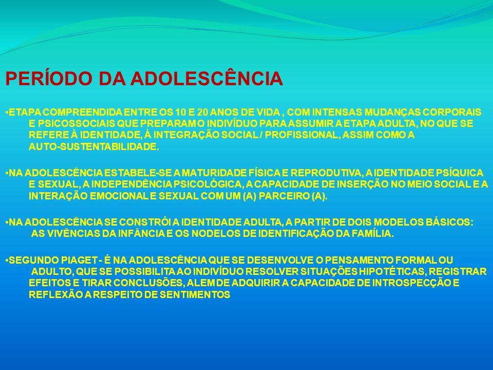 PERÍODO DA ADOLESCÊNCIA