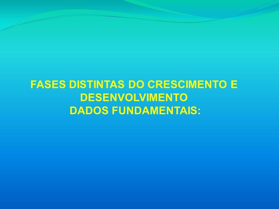 FASES DISTINTAS DO CRESCIMENTO E DESENVOLVIMENTO