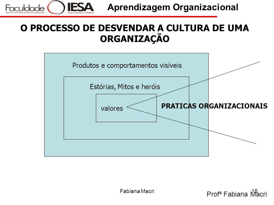 O PROCESSO DE DESVENDAR A CULTURA DE UMA ORGANIZAÇÃO