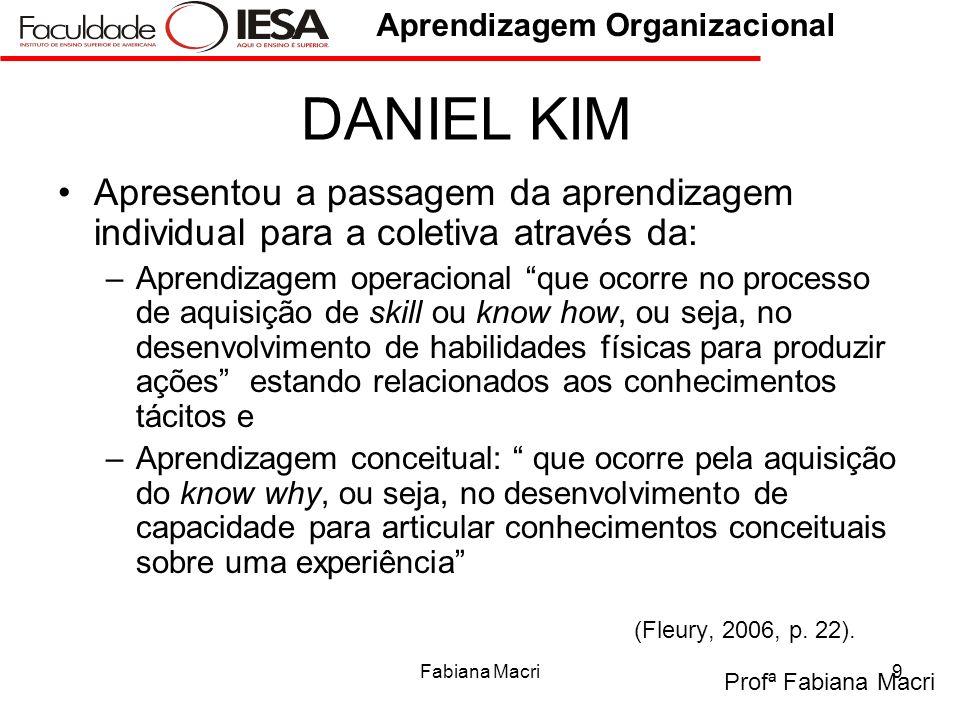 DANIEL KIM Apresentou a passagem da aprendizagem individual para a coletiva através da: