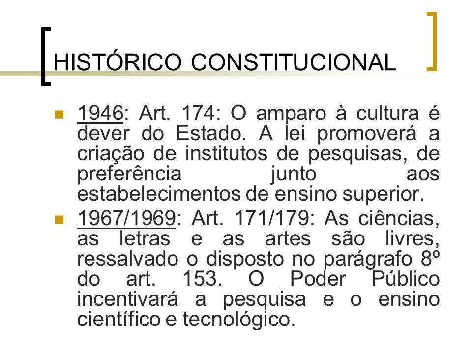HISTÓRICO CONSTITUCIONAL