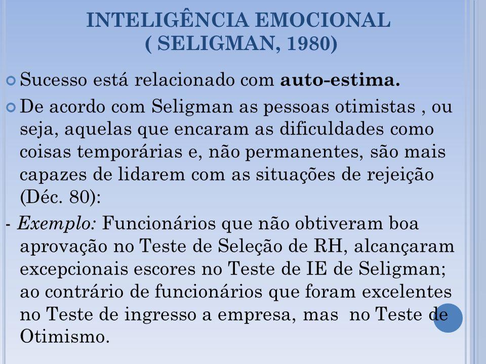 INTELIGÊNCIA EMOCIONAL ( SELIGMAN, 1980)