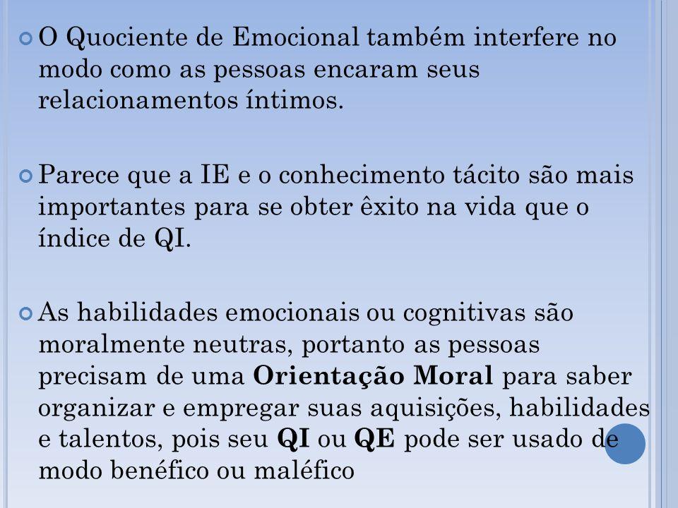 O Quociente de Emocional também interfere no modo como as pessoas encaram seus relacionamentos íntimos.
