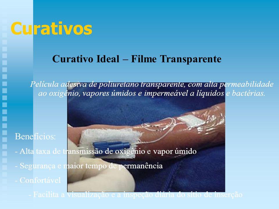 Curativos Curativo Ideal – Filme Transparente Benefícios: