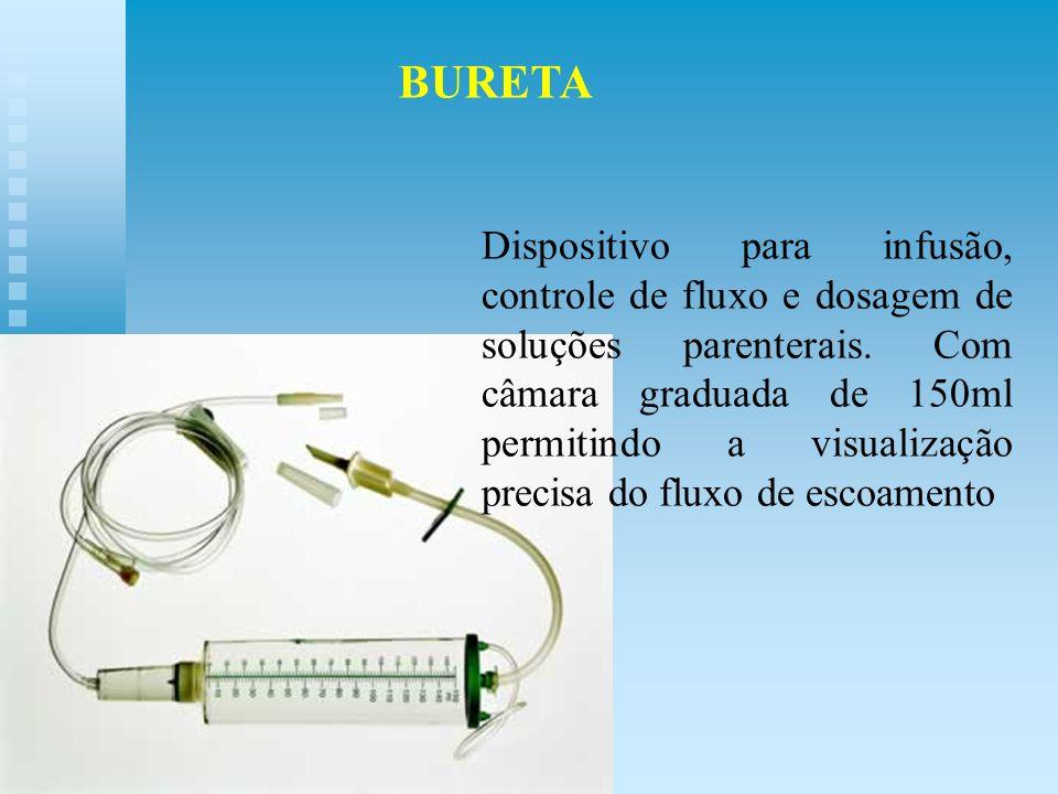 BURETA