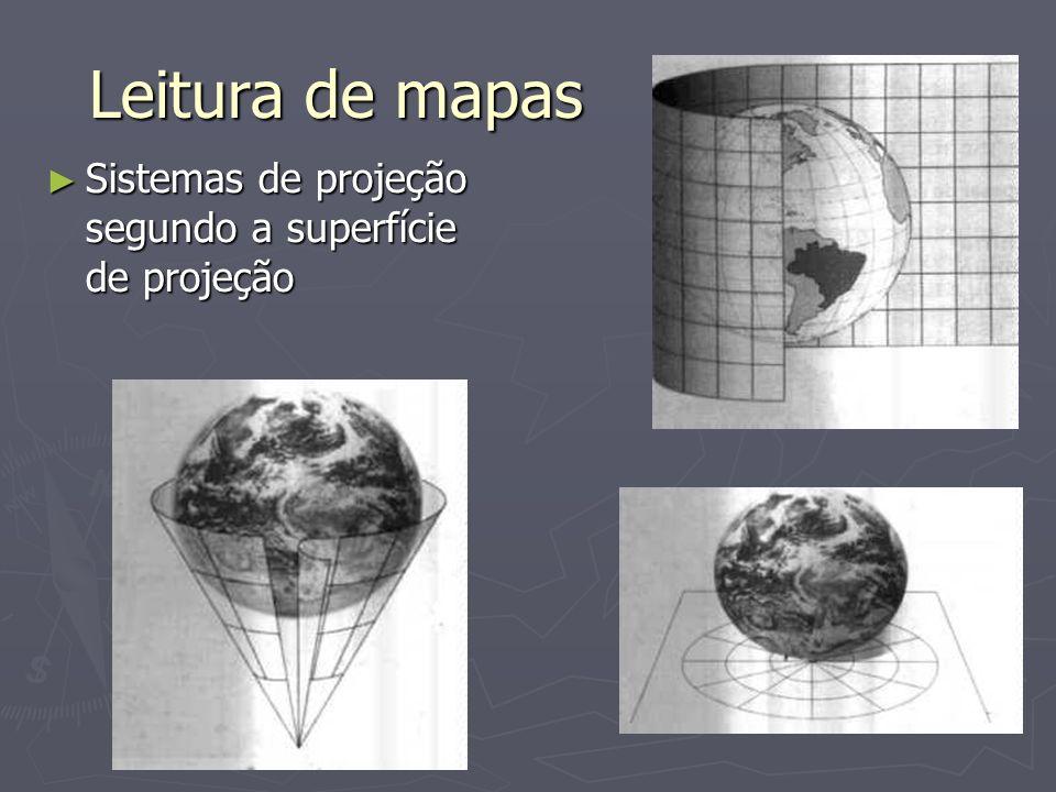 Leitura de mapas Sistemas de projeção segundo a superfície de projeção