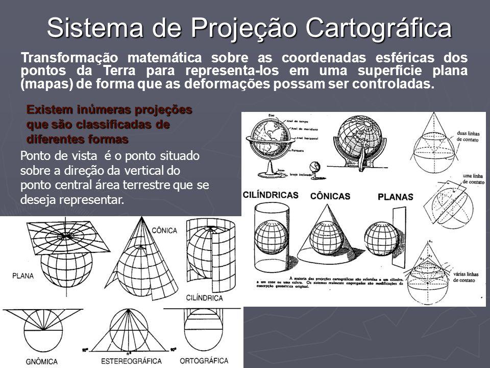 Sistema de Projeção Cartográfica