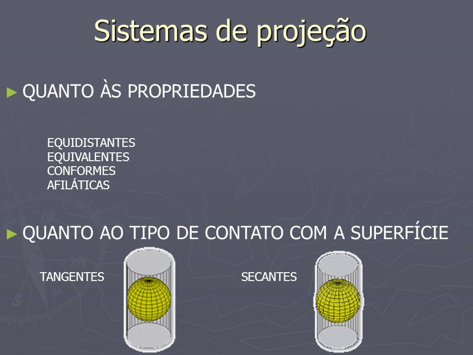 Sistemas de projeção QUANTO ÀS PROPRIEDADES