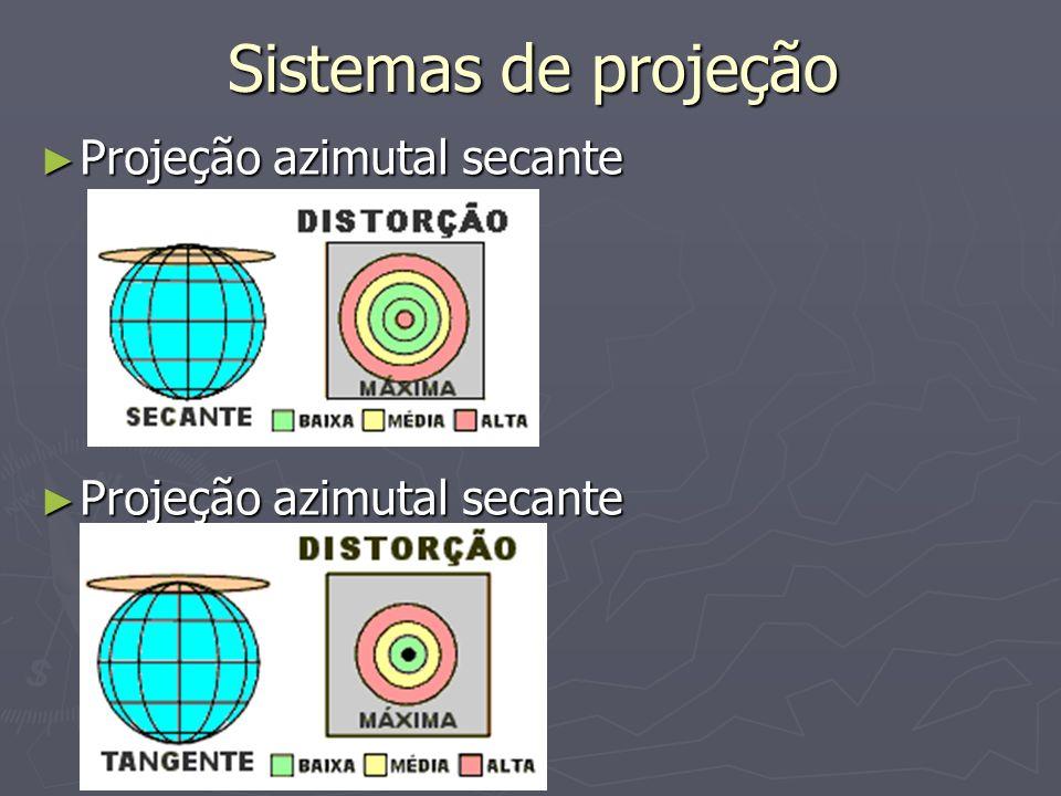 Sistemas de projeção Projeção azimutal secante