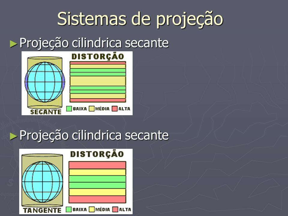 Sistemas de projeção Projeção cilindrica secante