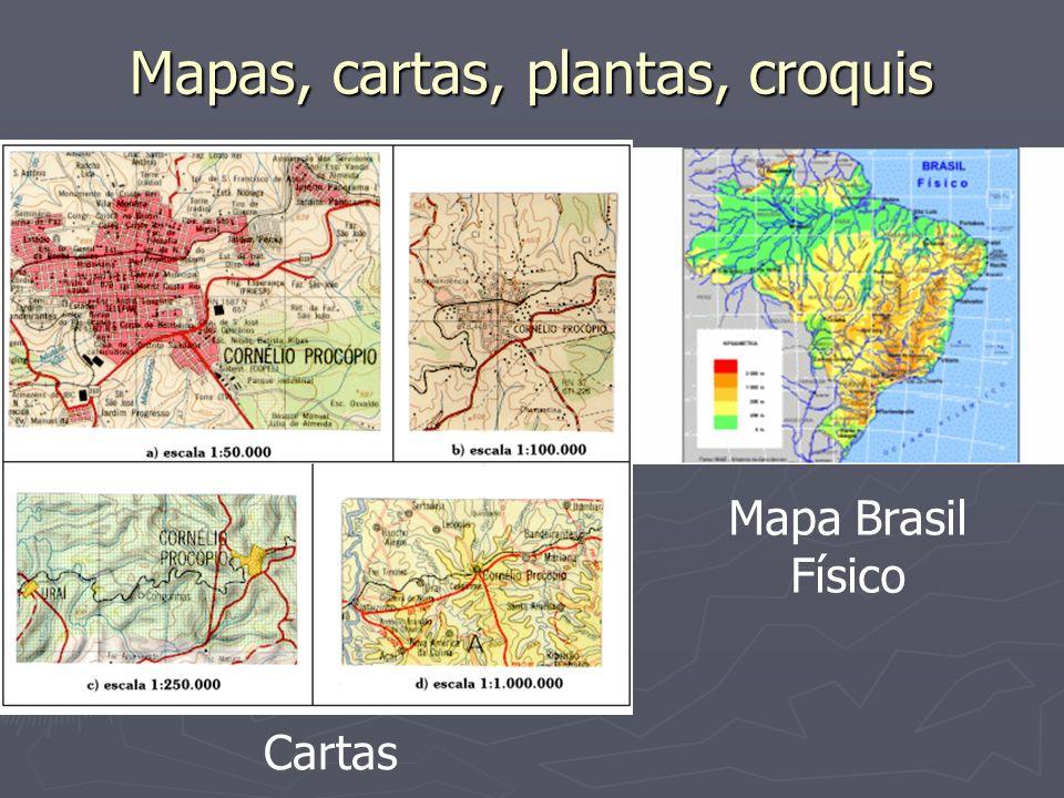 Mapas, cartas, plantas, croquis