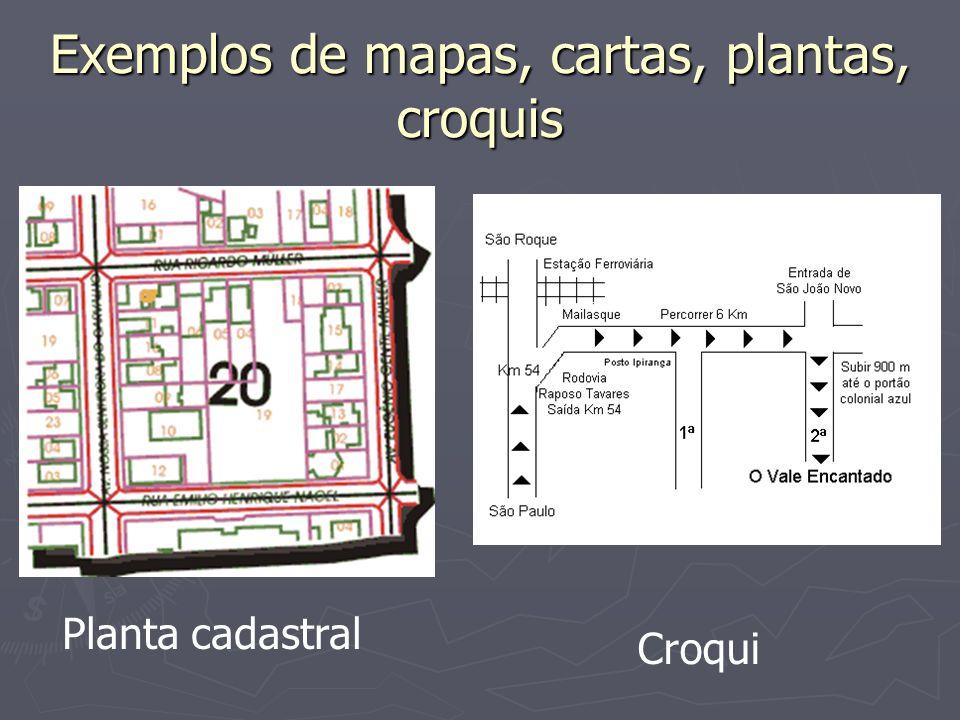 Exemplos de mapas, cartas, plantas, croquis