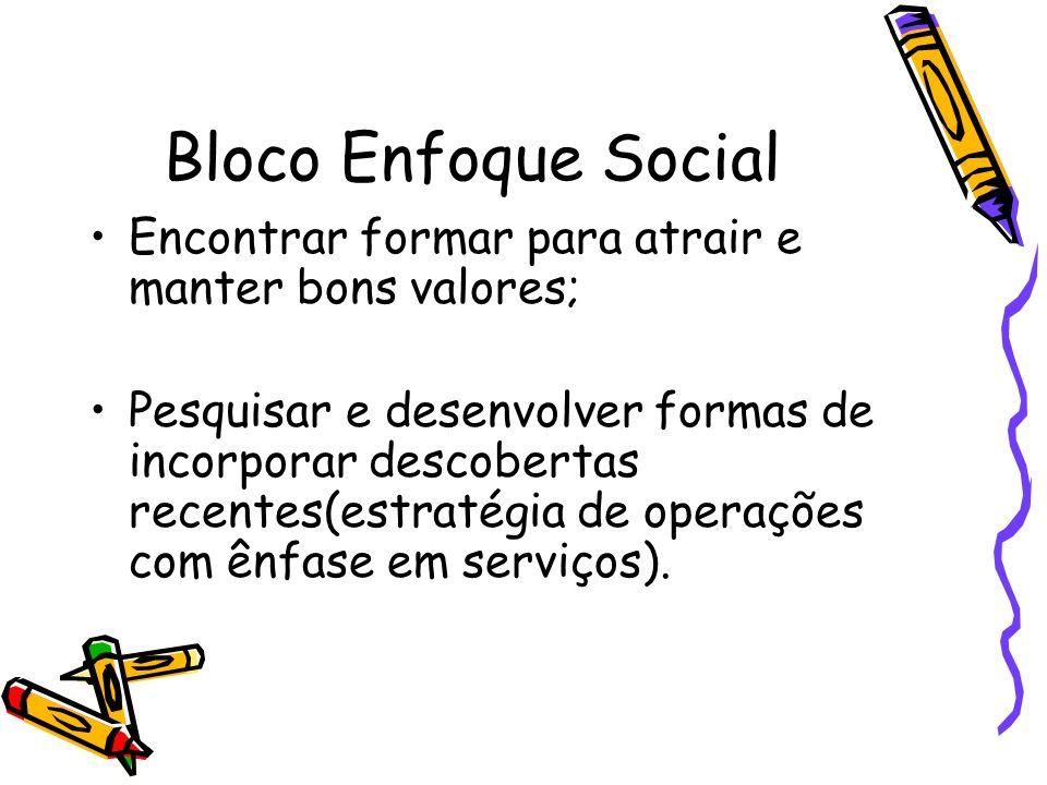 Bloco Enfoque SocialEncontrar formar para atrair e manter bons valores;