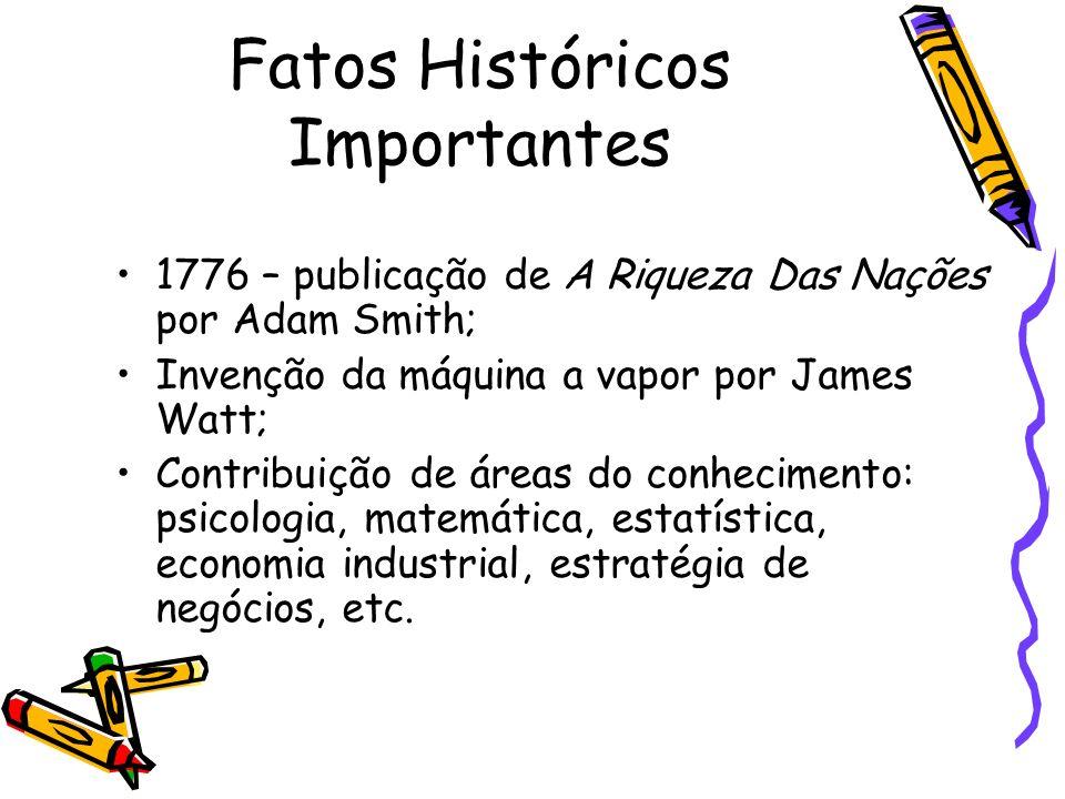Fatos Históricos Importantes