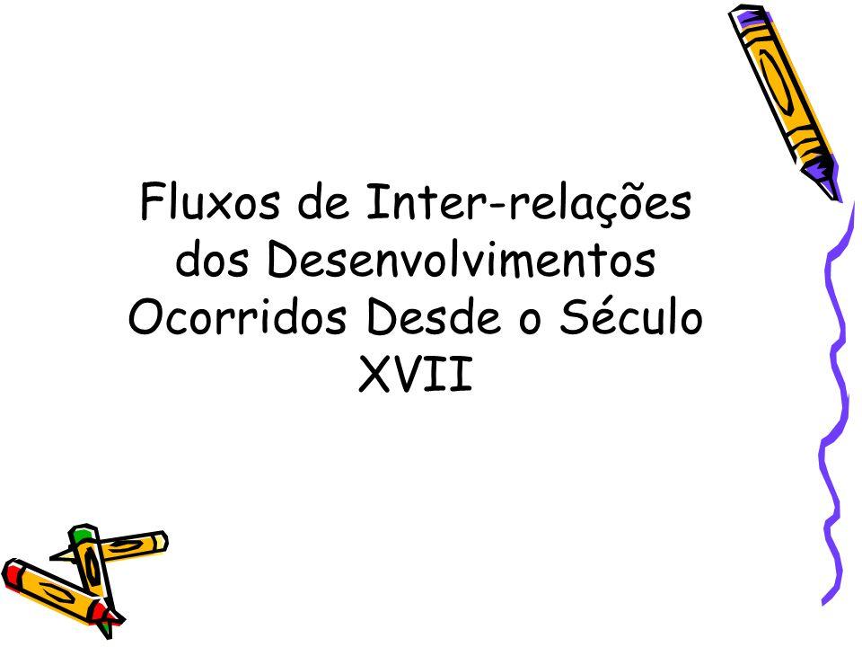 Fluxos de Inter-relações dos Desenvolvimentos Ocorridos Desde o Século XVII