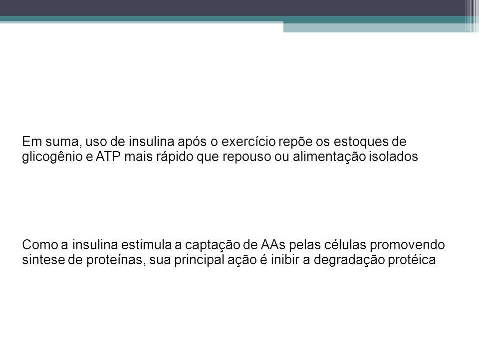 Em suma, uso de insulina após o exercício repõe os estoques de glicogênio e ATP mais rápido que repouso ou alimentação isolados