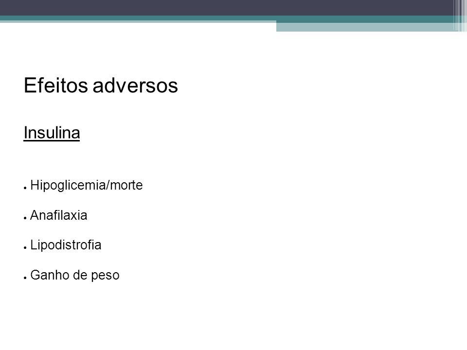 Insulina Hipoglicemia/morte Anafilaxia Lipodistrofia Ganho de peso