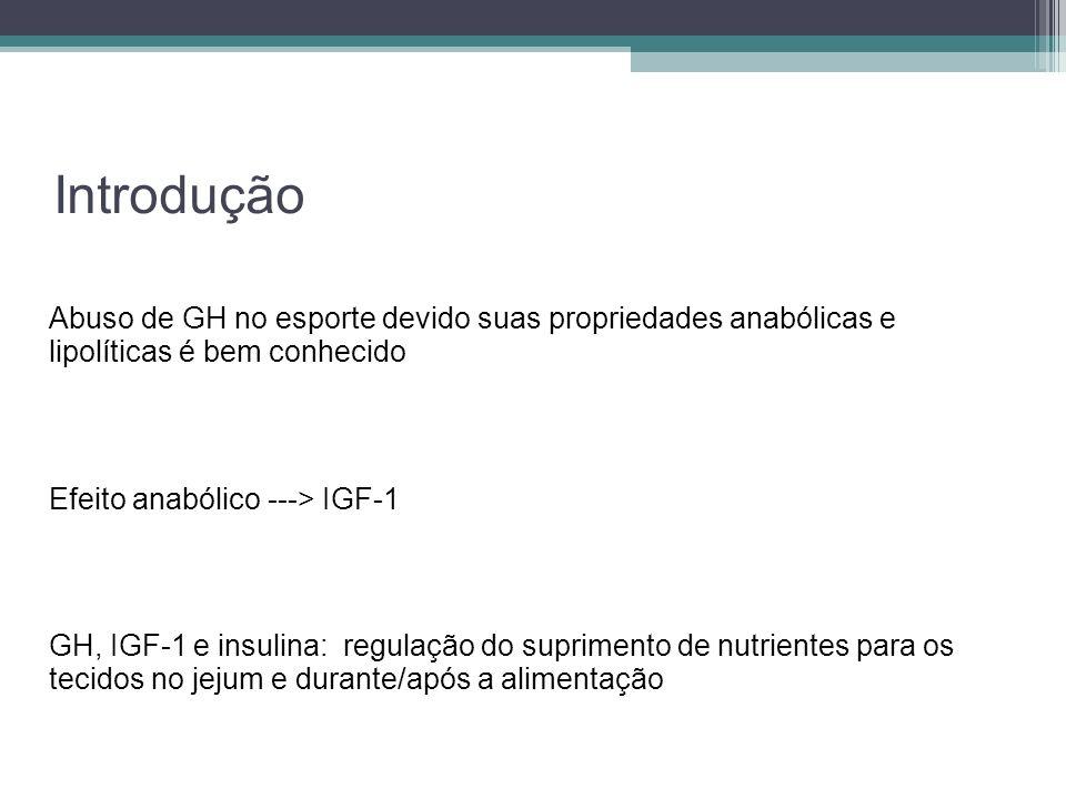 Introdução Abuso de GH no esporte devido suas propriedades anabólicas e lipolíticas é bem conhecido.