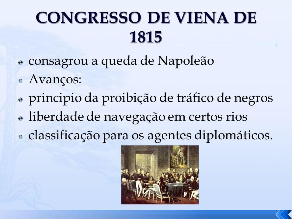 CONGRESSO DE VIENA DE 1815 consagrou a queda de Napoleão Avanços: