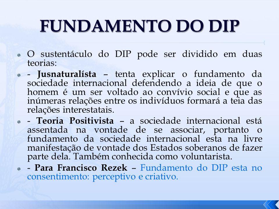 FUNDAMENTO DO DIP O sustentáculo do DIP pode ser dividido em duas teorias: