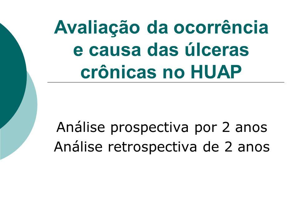 Avaliação da ocorrência e causa das úlceras crônicas no HUAP