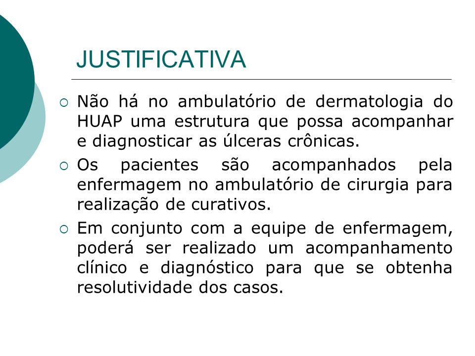 JUSTIFICATIVA Não há no ambulatório de dermatologia do HUAP uma estrutura que possa acompanhar e diagnosticar as úlceras crônicas.