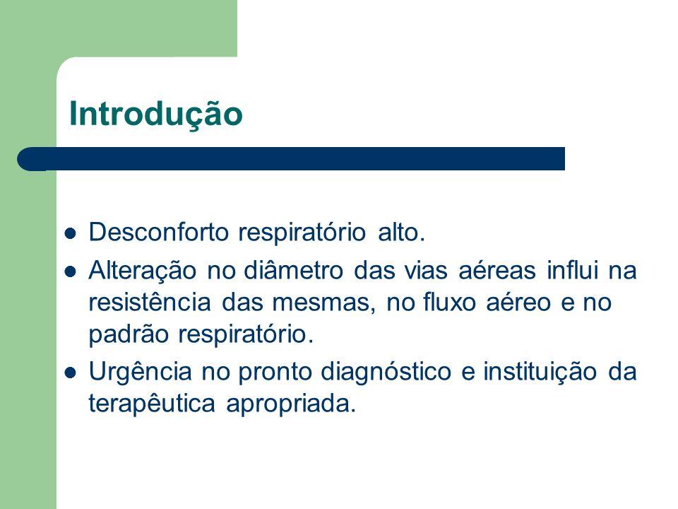 Introdução Desconforto respiratório alto.