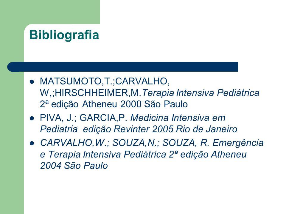 Bibliografia MATSUMOTO,T.;CARVALHO, W,;HIRSCHHEIMER,M.Terapia Intensiva Pediátrica 2ª edição Atheneu 2000 São Paulo.