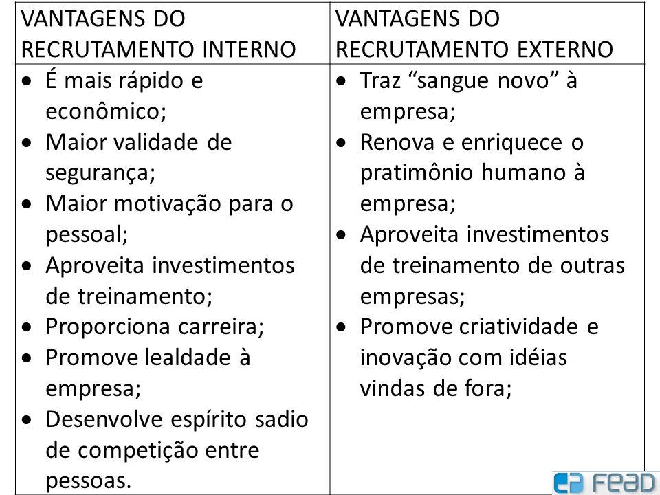 VANTAGENS DO RECRUTAMENTO INTERNO