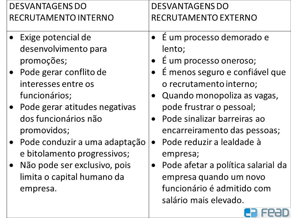 DESVANTAGENS DO RECRUTAMENTO INTERNO