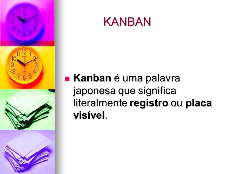 KANBAN Kanban é uma palavra japonesa que significa literalmente registro ou placa visível.