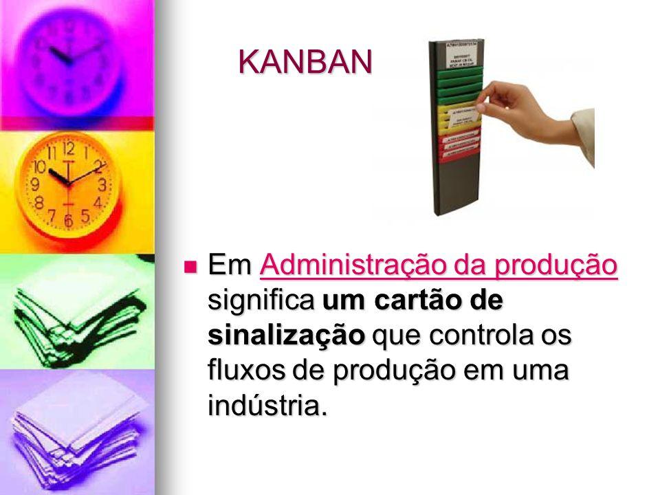 KANBAN Em Administração da produção significa um cartão de sinalização que controla os fluxos de produção em uma indústria.