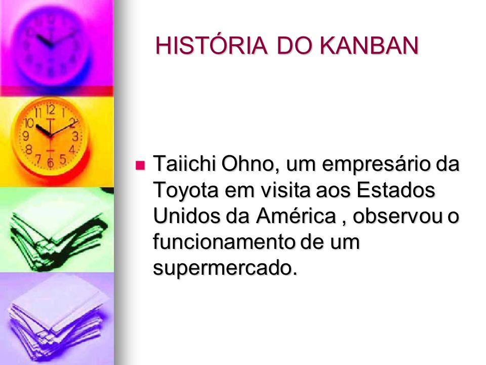 HISTÓRIA DO KANBAN Taiichi Ohno, um empresário da Toyota em visita aos Estados Unidos da América , observou o funcionamento de um supermercado.