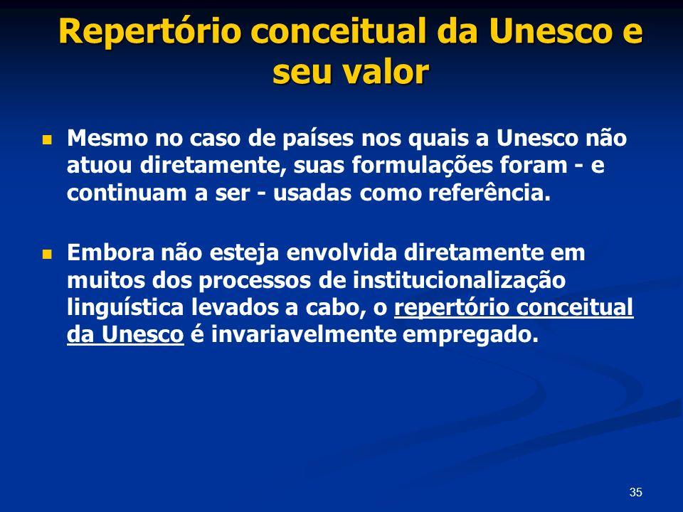 Repertório conceitual da Unesco e seu valor