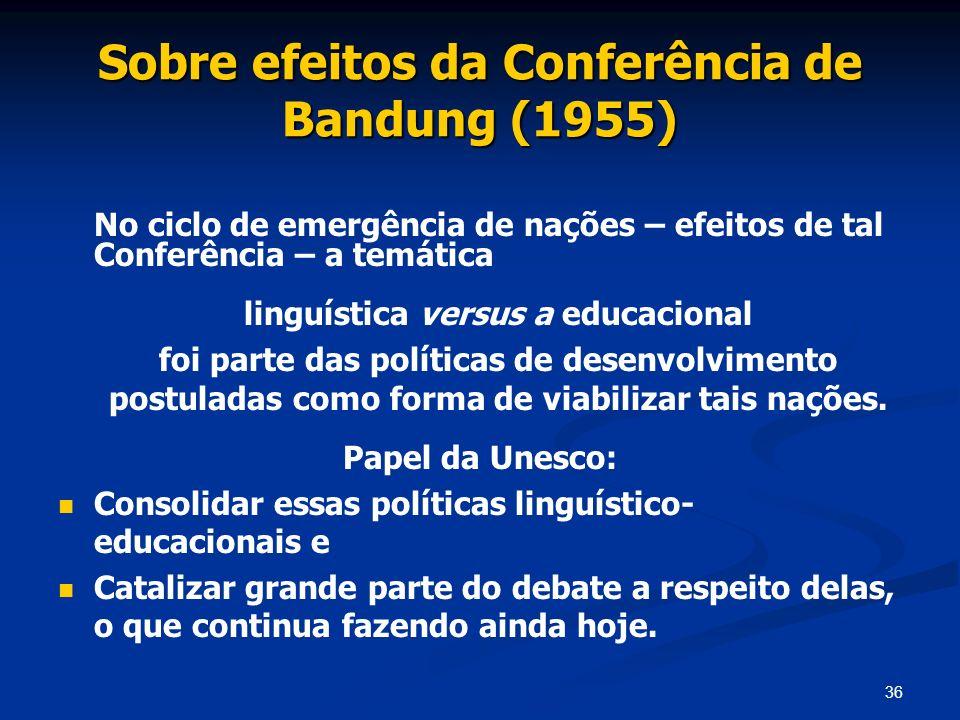 Sobre efeitos da Conferência de Bandung (1955)