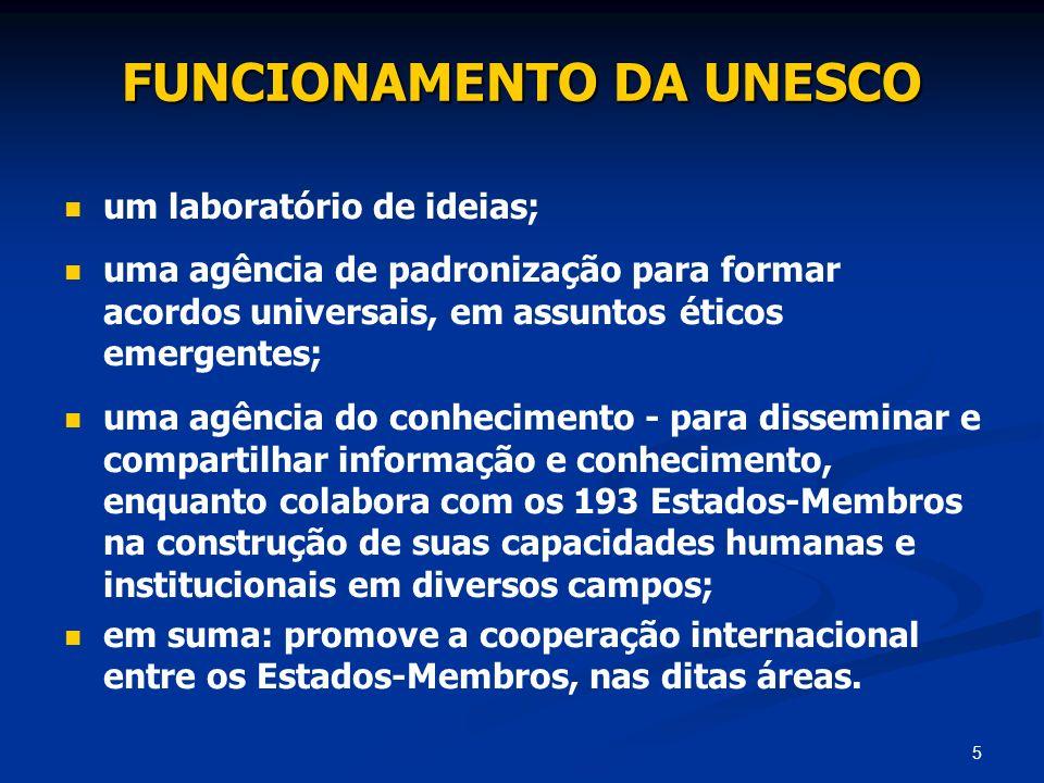 FUNCIONAMENTO DA UNESCO