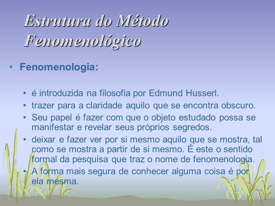Estrutura do Método Fenomenológico