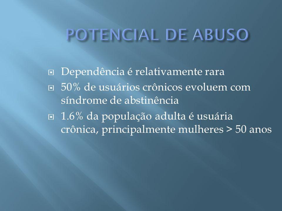 POTENCIAL DE ABUSO Dependência é relativamente rara