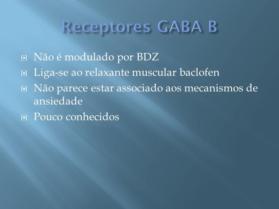 Receptores GABA B Não é modulado por BDZ