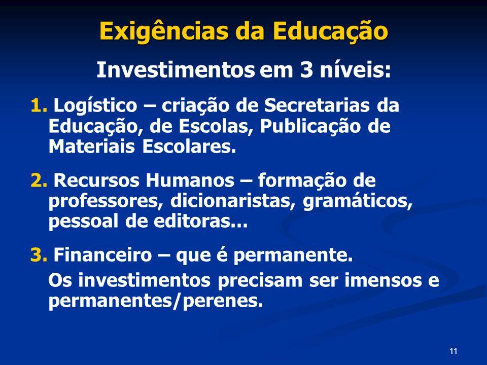 Exigências da Educação