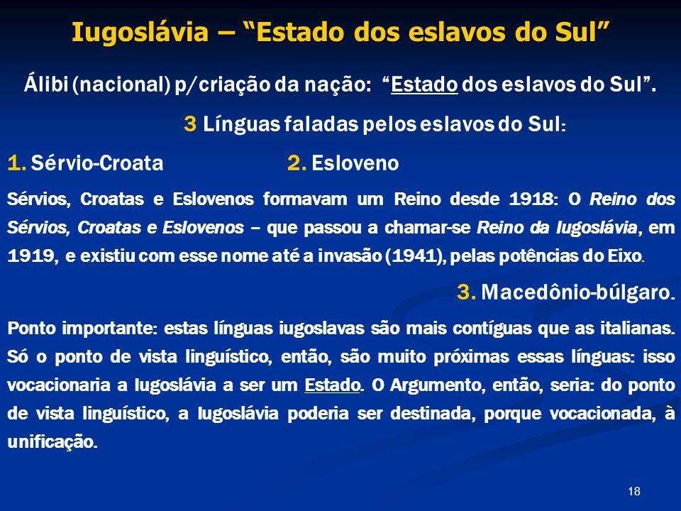 Iugoslávia – Estado dos eslavos do Sul