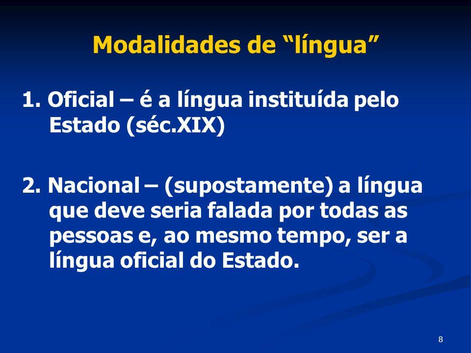 Modalidades de língua